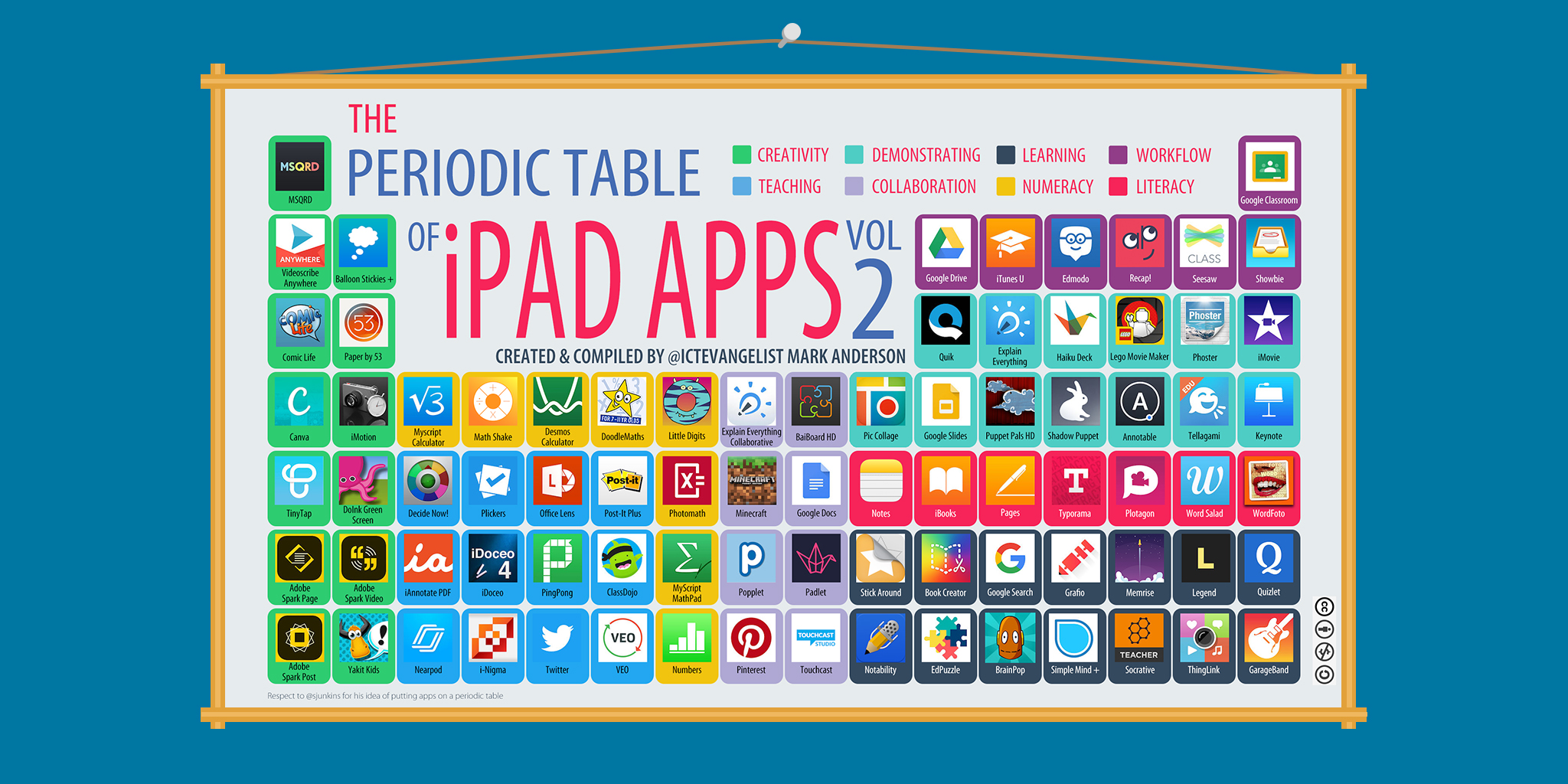 iPad apps for teachers